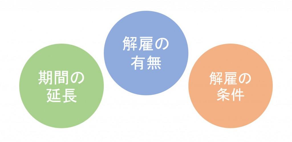 kaiko-1024x498 - 社会保険労務士事務所オフィスアールワン | 東京都千代田区