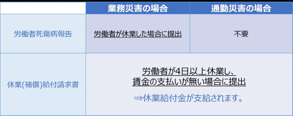 83db3625ac0e3340629b60e221280b2f-1024x407 - 社会保険労務士事務所オフィスアールワン | 東京都千代田区