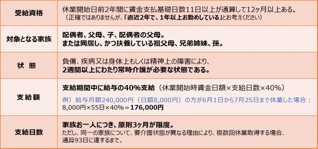 2b530e80c7d0de90885e285c5d798063-1024x481 - 社会保険労務士事務所オフィスアールワン   東京都千代田区