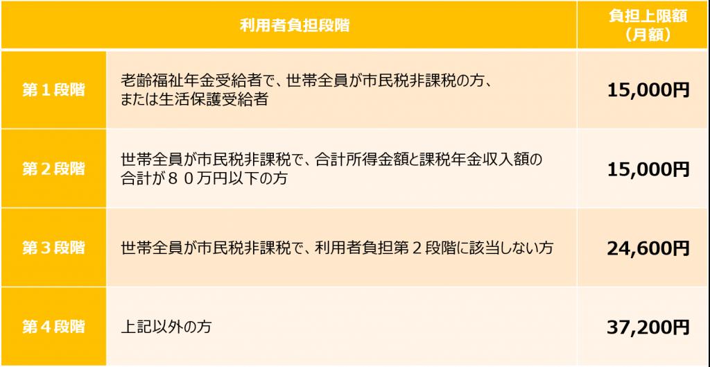 795316b92fc766b0181f6fef074f03fa-1024x529 - 社会保険労務士事務所オフィスアールワン | 東京都千代田区