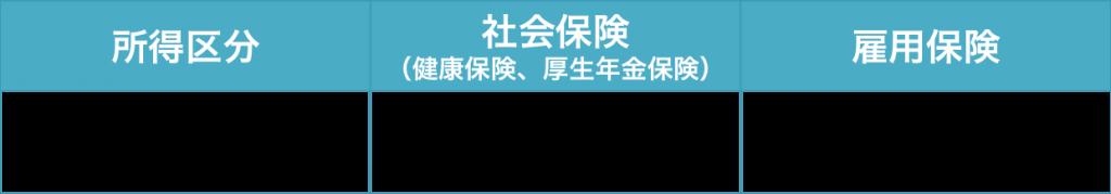 1-1024x179 - 社会保険労務士事務所オフィスアールワン | 東京都千代田区