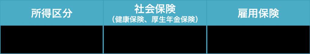 2-1024x179 - 社会保険労務士事務所オフィスアールワン | 東京都千代田区