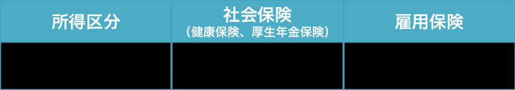 3-1024x179 - 社会保険労務士事務所オフィスアールワン | 東京都千代田区