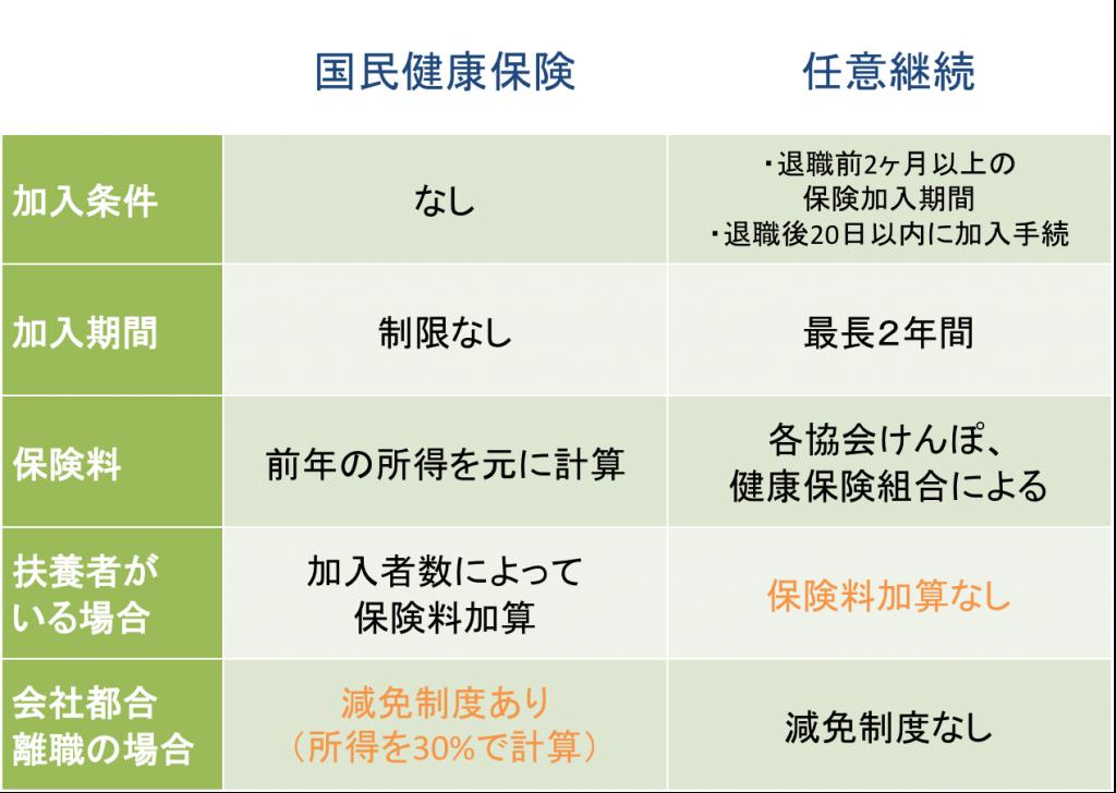 2b530e80c7d0de90885e285c5d798063-1024x728 - 社会保険労務士事務所オフィスアールワン | 東京都千代田区