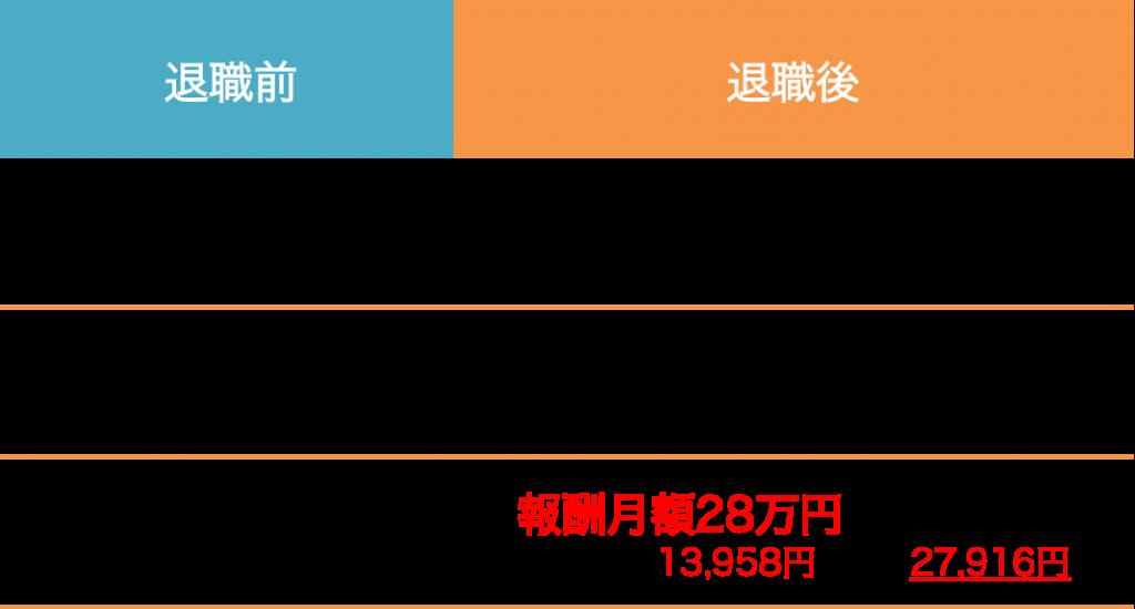 795316b92fc766b0181f6fef074f03fa-1024x550 - 社会保険労務士事務所オフィスアールワン | 東京都千代田区