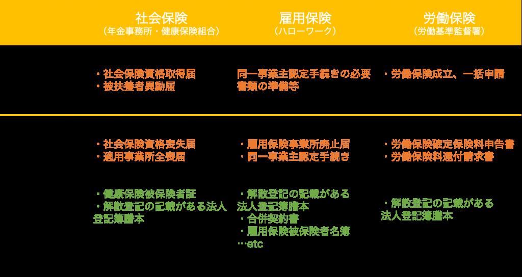 795316b92fc766b0181f6fef074f03fa-1024x544 - 社会保険労務士事務所オフィスアールワン | 東京都千代田区