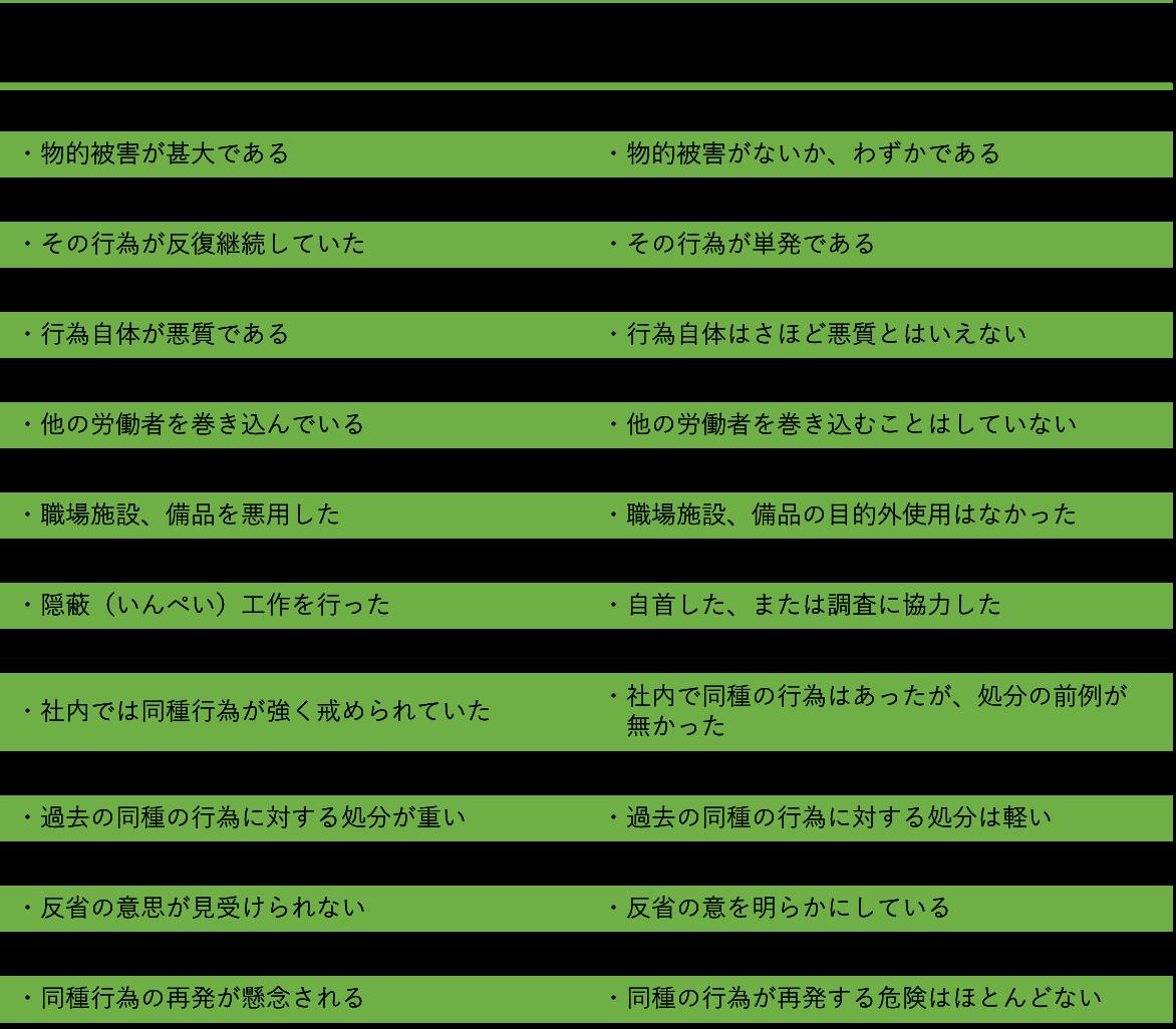 795316b92fc766b0181f6fef074f03fa - 社会保険労務士事務所オフィスアールワン   東京都千代田区
