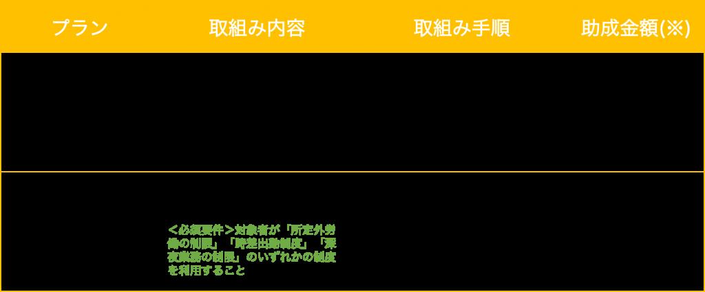 81ee50b7fcce749ec319763a7e0417de-1024x425 - 社会保険労務士事務所オフィスアールワン | 東京都千代田区