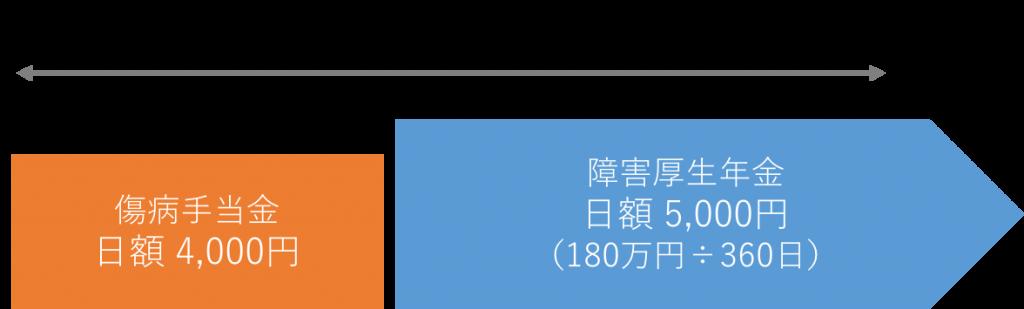 2b530e80c7d0de90885e285c5d798063-1024x309 - 社会保険労務士事務所オフィスアールワン | 東京都千代田区