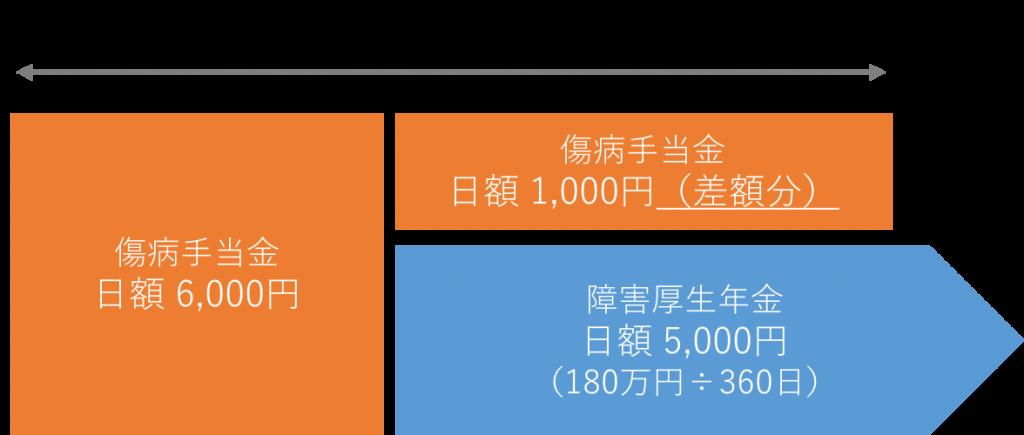 795316b92fc766b0181f6fef074f03fa-1024x435 - 社会保険労務士事務所オフィスアールワン | 東京都千代田区