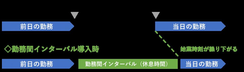a-1024x302 - 社会保険労務士事務所オフィスアールワン | 東京都千代田区