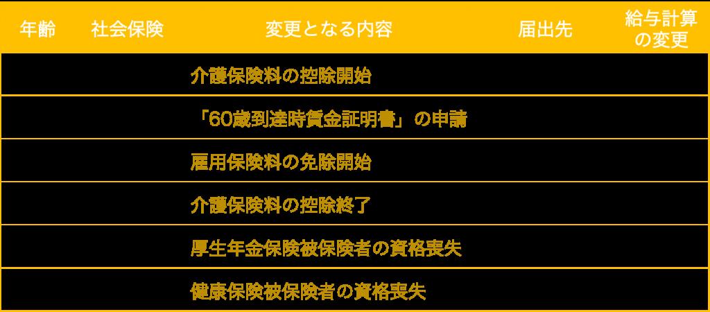 795316b92fc766b0181f6fef074f03fa-1024x450 - 社会保険労務士事務所オフィスアールワン   東京都千代田区