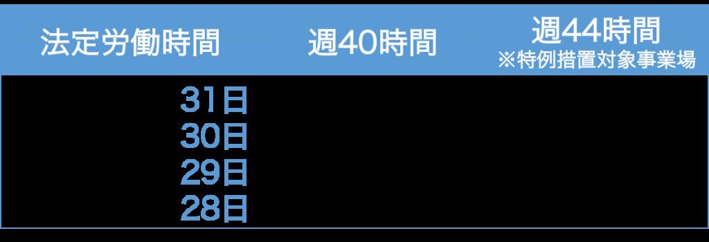 image2-1024x350 - 社会保険労務士事務所オフィスアールワン | 東京都千代田区