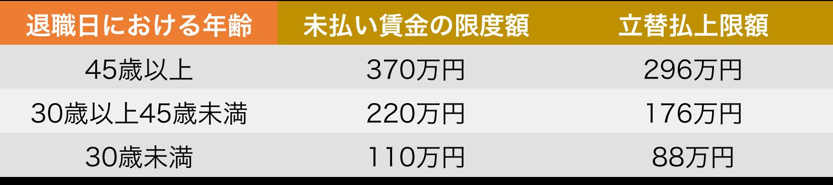 1 - 社会保険労務士事務所オフィスアールワン | 東京都千代田区