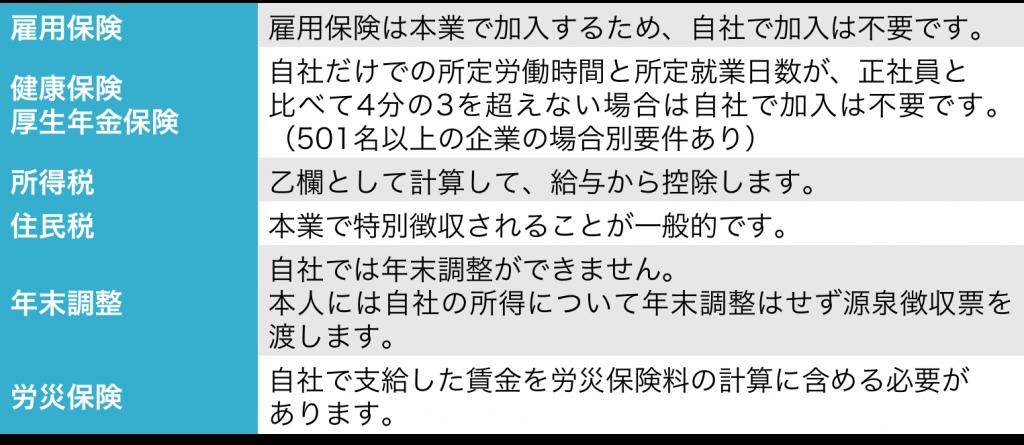 3a4f695a458cb0ac0aceaa2eb13ac2dd-1024x445 - 社会保険労務士事務所オフィスアールワン | 東京都千代田区