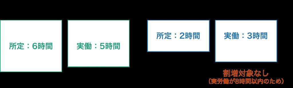 c8856789ec11ab8b1013037cef6929f9-1024x310 - 社会保険労務士事務所オフィスアールワン | 東京都千代田区