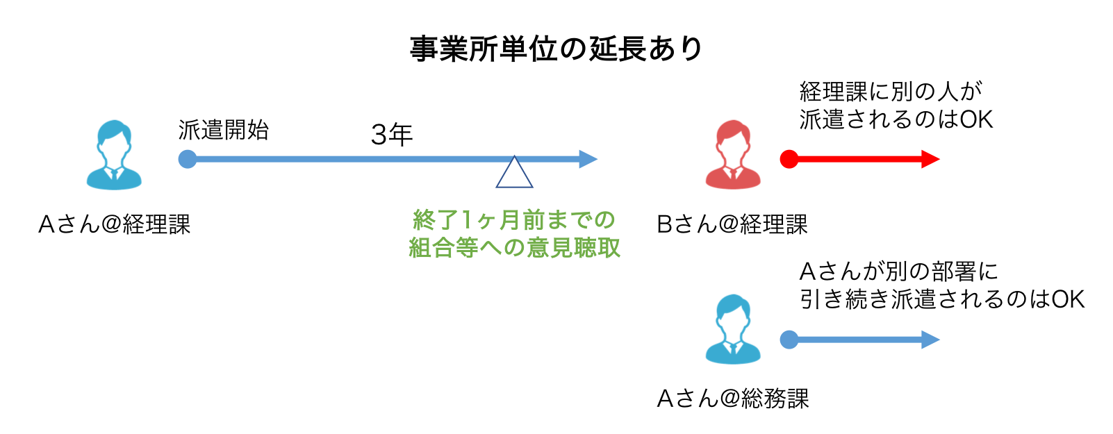 2 - 社会保険労務士事務所オフィスアールワン | 東京都千代田区