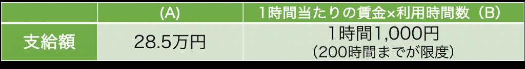 21-1024x136 - 社会保険労務士事務所オフィスアールワン | 東京都千代田区