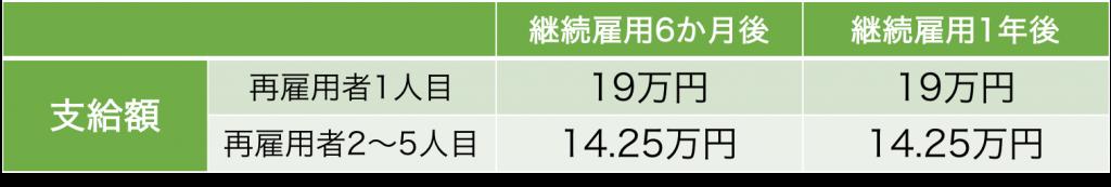 4-1024x173 - 社会保険労務士事務所オフィスアールワン | 東京都千代田区
