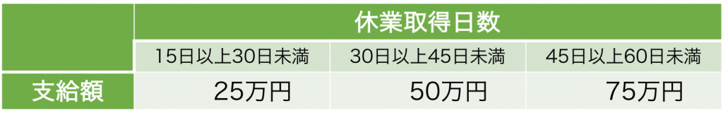 5-1024x170 - 社会保険労務士事務所オフィスアールワン | 東京都千代田区