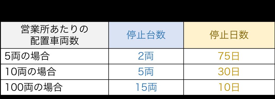 795316b92fc766b0181f6fef074f03fa1 - 社会保険労務士事務所オフィスアールワン | 東京都千代田区
