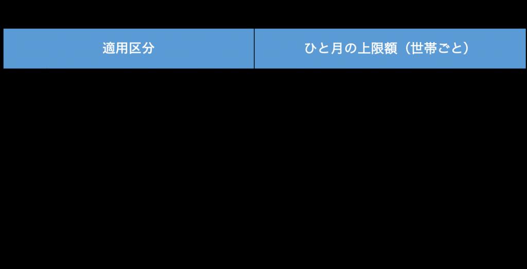 2-1024x523 - 社会保険労務士事務所オフィスアールワン | 東京都千代田区