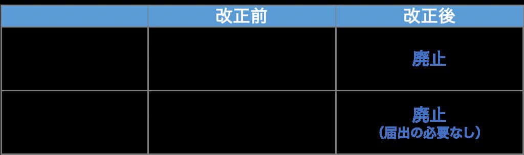 2b530e80c7d0de90885e285c5d798063-1024x304 - 社会保険労務士事務所オフィスアールワン | 東京都千代田区