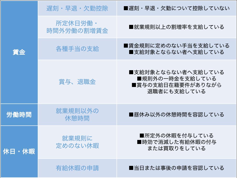 795316b92fc766b0181f6fef074f03fa - 社会保険労務士事務所オフィスアールワン | 東京都千代田区