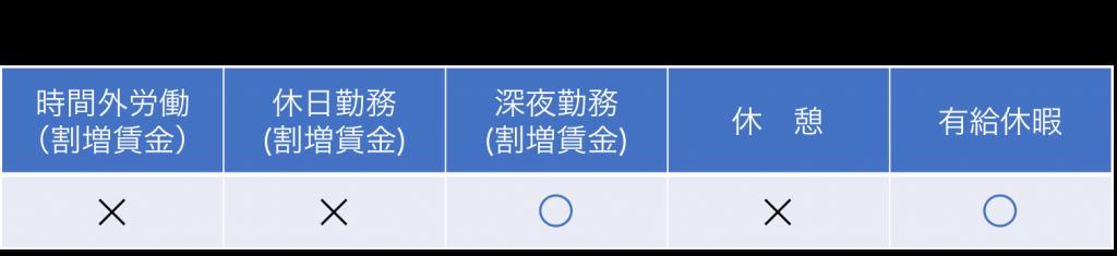 795316b92fc766b0181f6fef074f03fa-1024x235 - 社会保険労務士事務所オフィスアールワン | 東京都千代田区