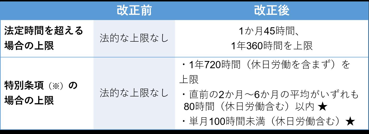 2b530e80c7d0de90885e285c5d798063 - 社会保険労務士事務所オフィスアールワン | 東京都千代田区