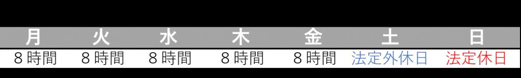 a-1024x154 - 社会保険労務士事務所オフィスアールワン | 東京都千代田区