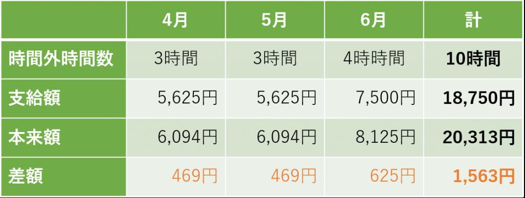 2-1024x387 - 社会保険労務士事務所オフィスアールワン | 東京都千代田区