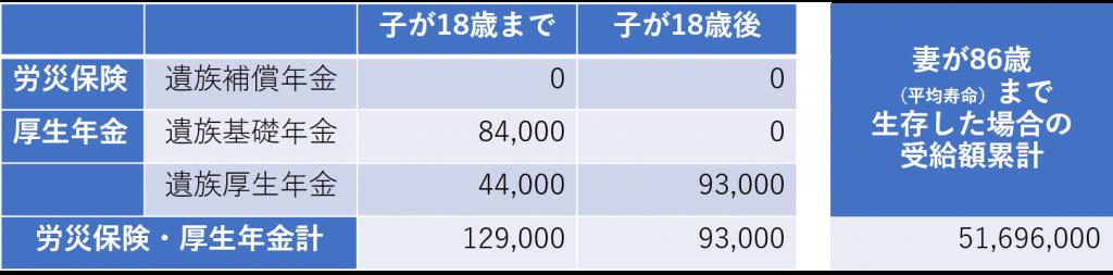 3a4f695a458cb0ac0aceaa2eb13ac2dd-1024x253 - 社会保険労務士事務所オフィスアールワン | 東京都千代田区