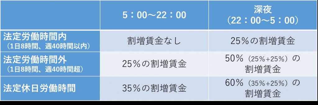 795316b92fc766b0181f6fef074f03fa-1024x340 - 社会保険労務士事務所オフィスアールワン | 東京都千代田区