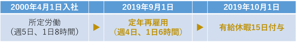 2-1024x146 - 社会保険労務士事務所オフィスアールワン | 東京都千代田区