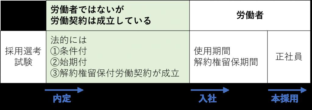 795316b92fc766b0181f6fef074f03fa-1024x361 - 社会保険労務士事務所オフィスアールワン | 東京都千代田区