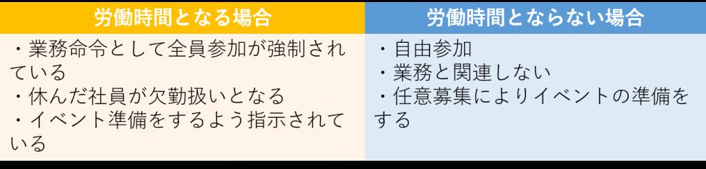 795316b92fc766b0181f6fef074f03fa-1024x245 - 社会保険労務士事務所オフィスアールワン | 東京都千代田区