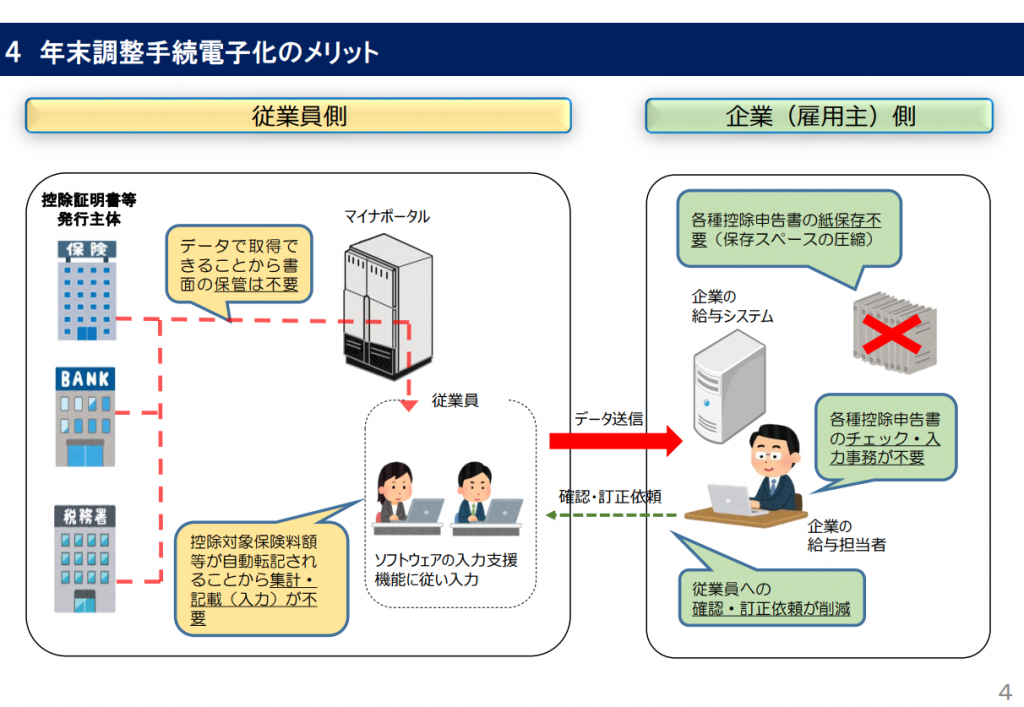 siryou2-1-pdf-1024x707 - 社会保険労務士事務所オフィスアールワン | 東京都千代田区