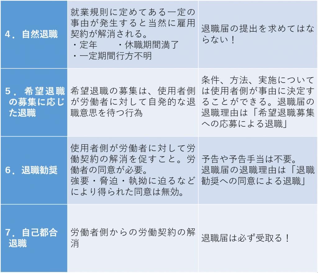 2b530e80c7d0de90885e285c5d798063-1024x879 - 社会保険労務士事務所オフィスアールワン | 東京都千代田区