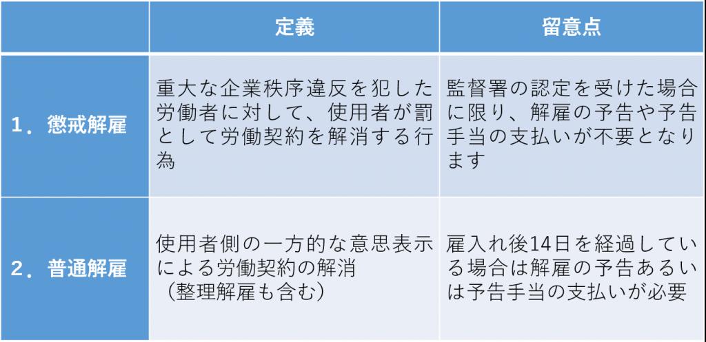 795316b92fc766b0181f6fef074f03fa-1024x497 - 社会保険労務士事務所オフィスアールワン | 東京都千代田区