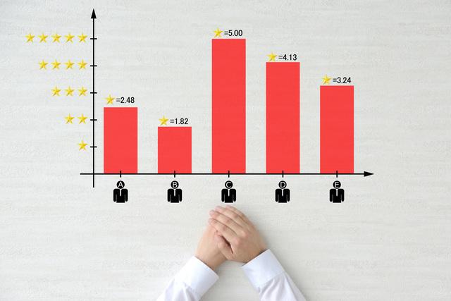 人事評価制度を見直してみませんか? - 社会保険労務士法人アールワン | 東京都千代田区